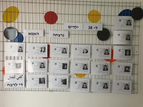 38 נשים נרצחו בישראל   צילום פרטי